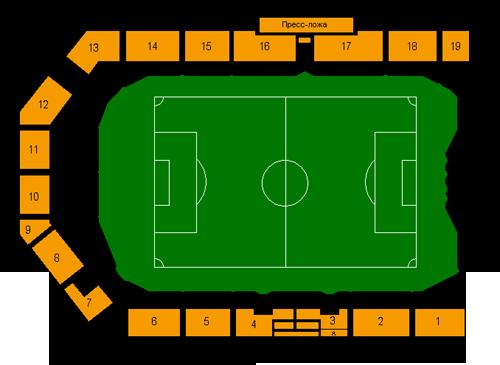 Схема трибун стадиона