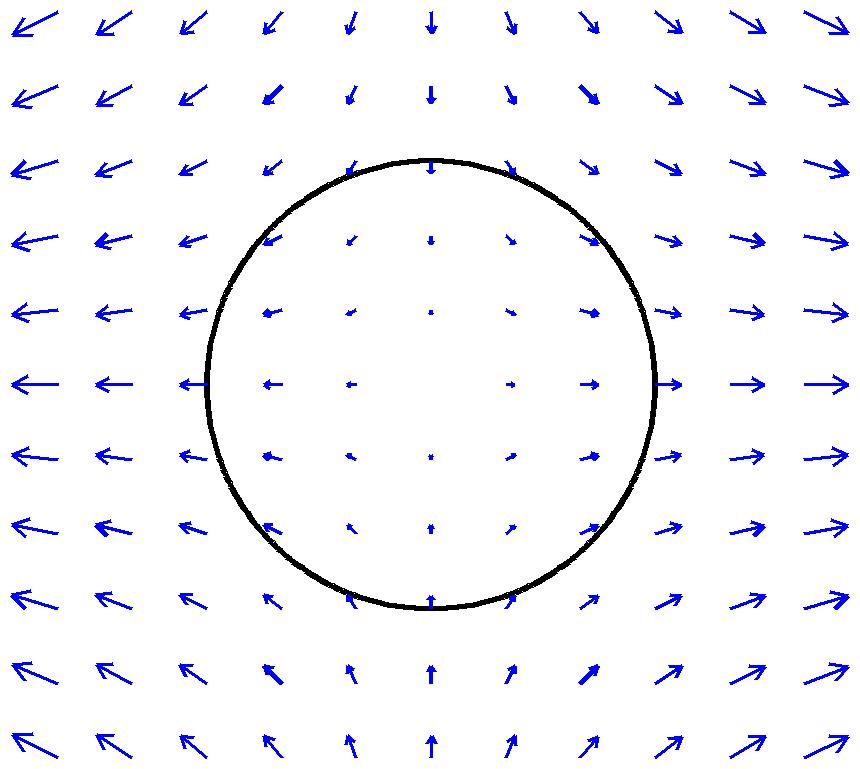 Рис.1 Схема распределения