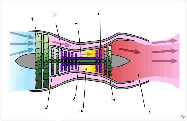 5 — Турбина высокого давления.