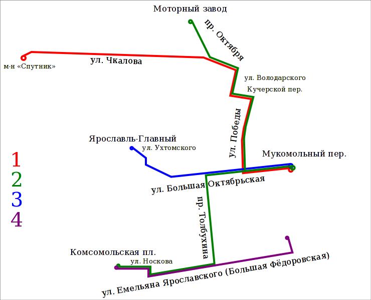 Линии ярославского трамвая в